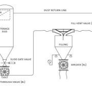Fordelerventil FVV systemeksempel