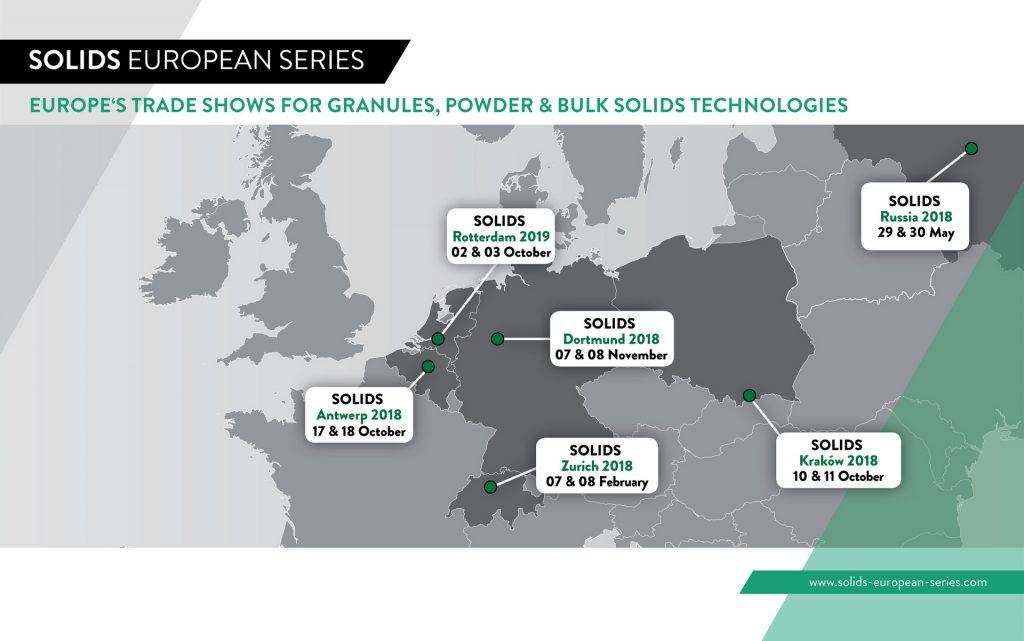Pulverhåndteringsmesser i Europa